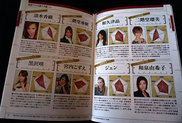 麻雀プロ全選手名鑑