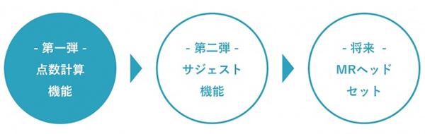 麻雀アプリ